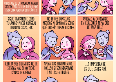 ayuda cancer pictoline