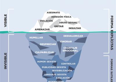 iceberg-vg