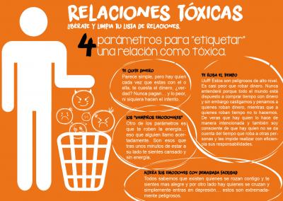 identificar relaciones tóxicas