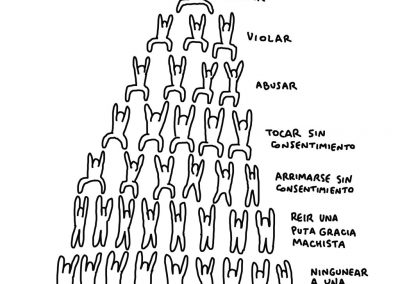 piramide violencia_javirroyo